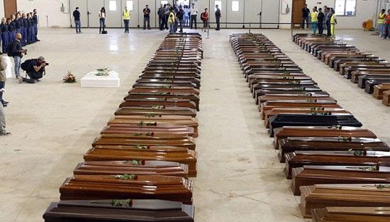 Похороны мигрантов