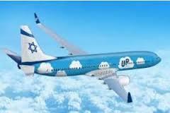 Бюджетные полеты из Израиля